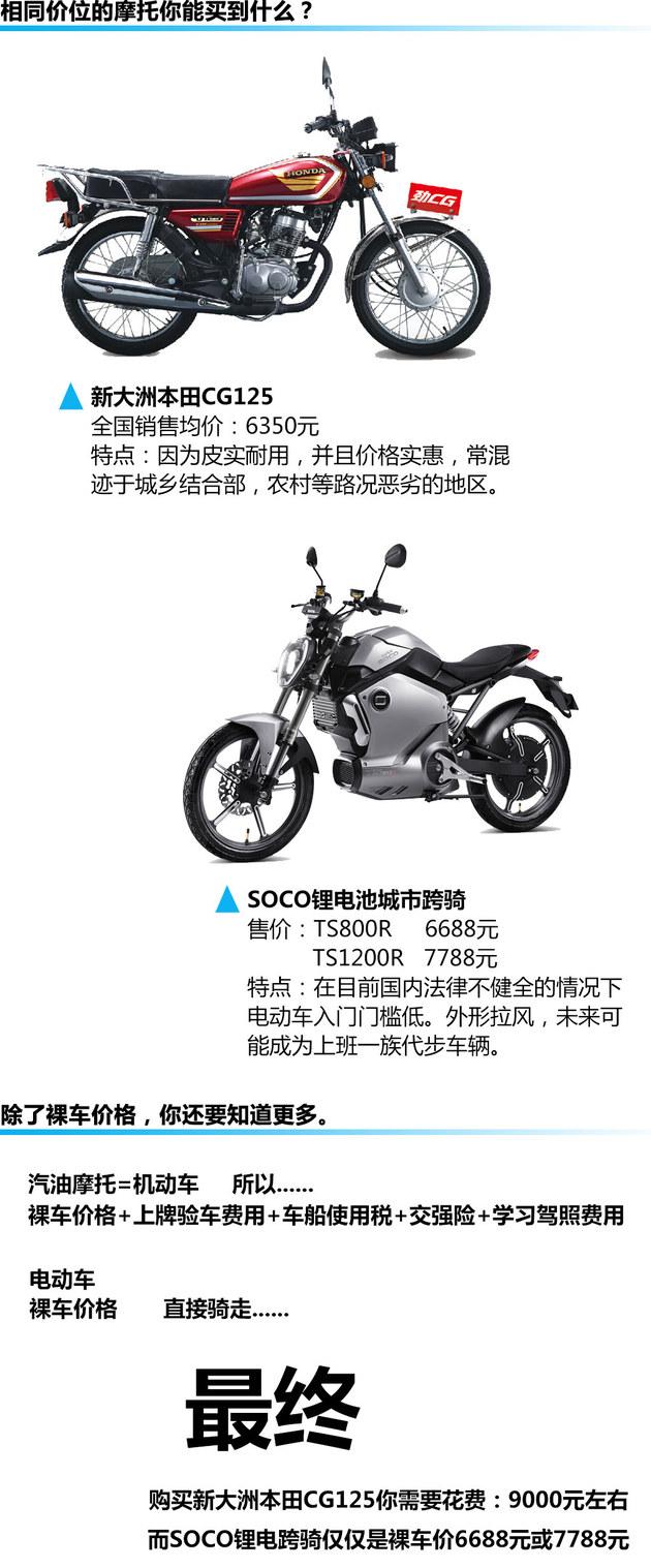 6千元烧油还是费电 SOCO锂电跨骑解析