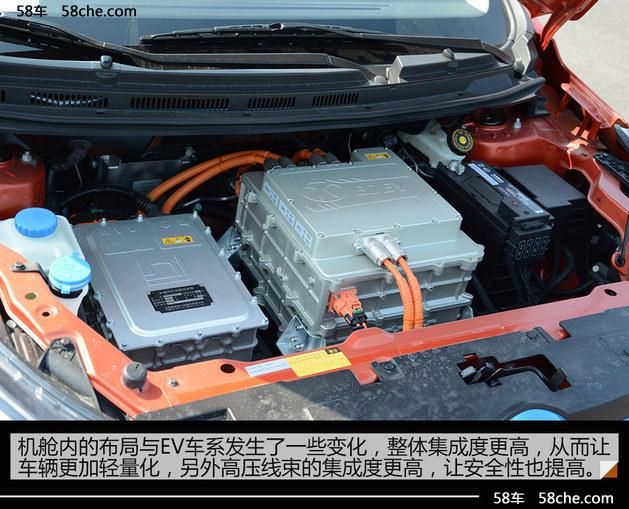 变高就是SUV了?聊聊北汽新能源EX200