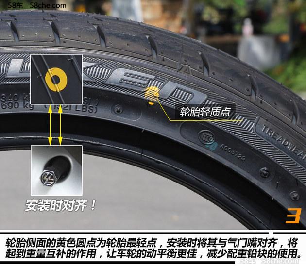 一分钟解决用车问题(62)解读轮胎标识