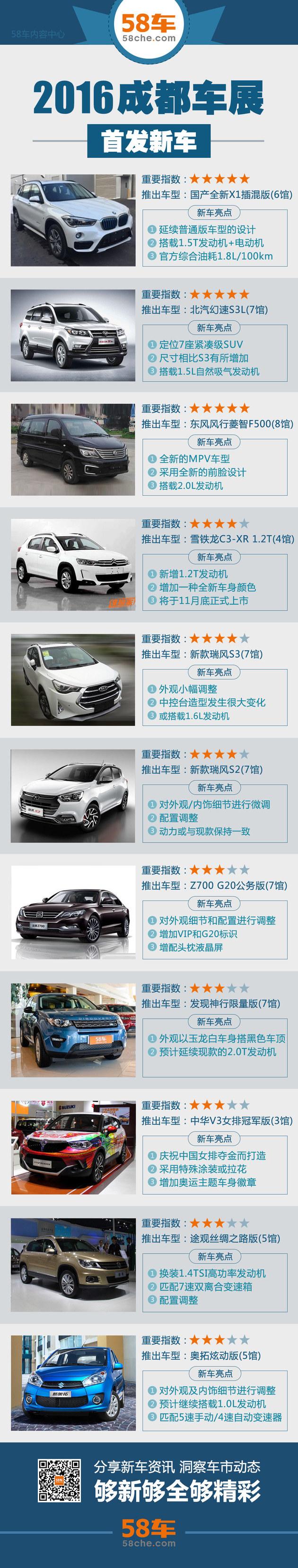 国产X1混动版领衔 成都车展首发车(下)