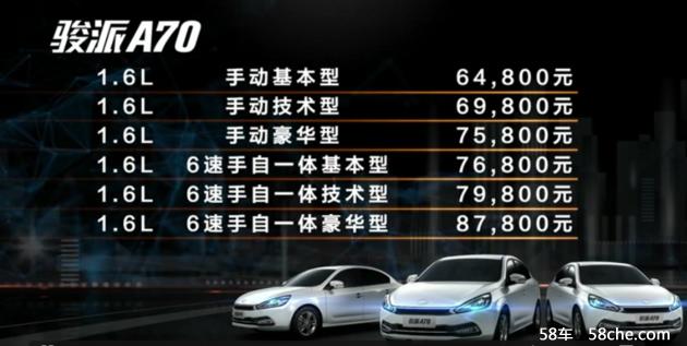 骏派A70正式上市 售价6.48-8.78万元