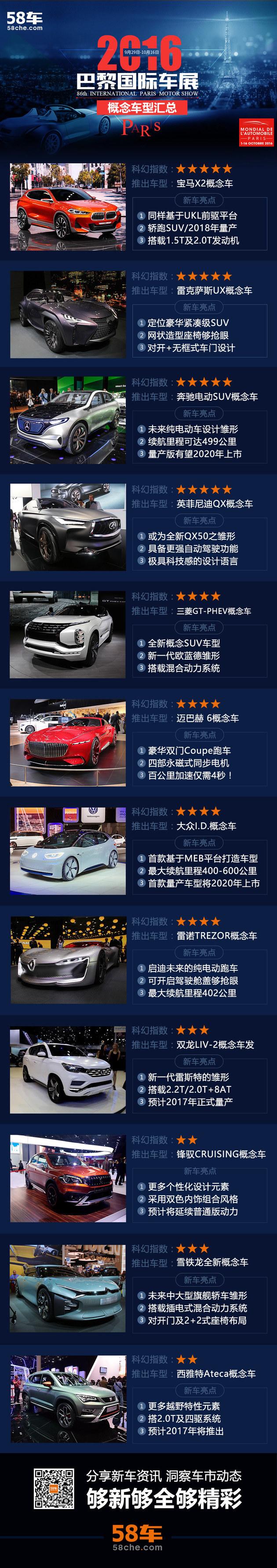 未来汽车什么样?看这12款概念车就够了