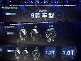 北京现代公布未来产品计划 新能源为主