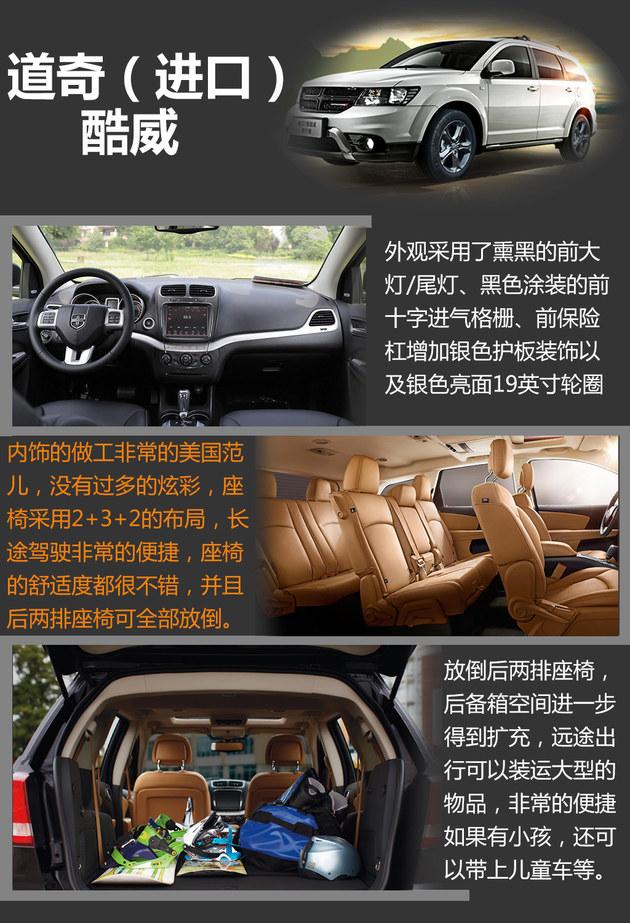 7座中型SUV最具性价比 四款中型SUV推荐