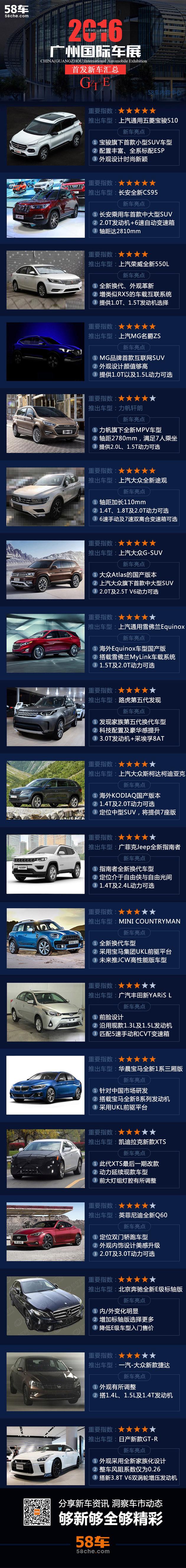 2016广州车展抢先看 一张图看遍新车