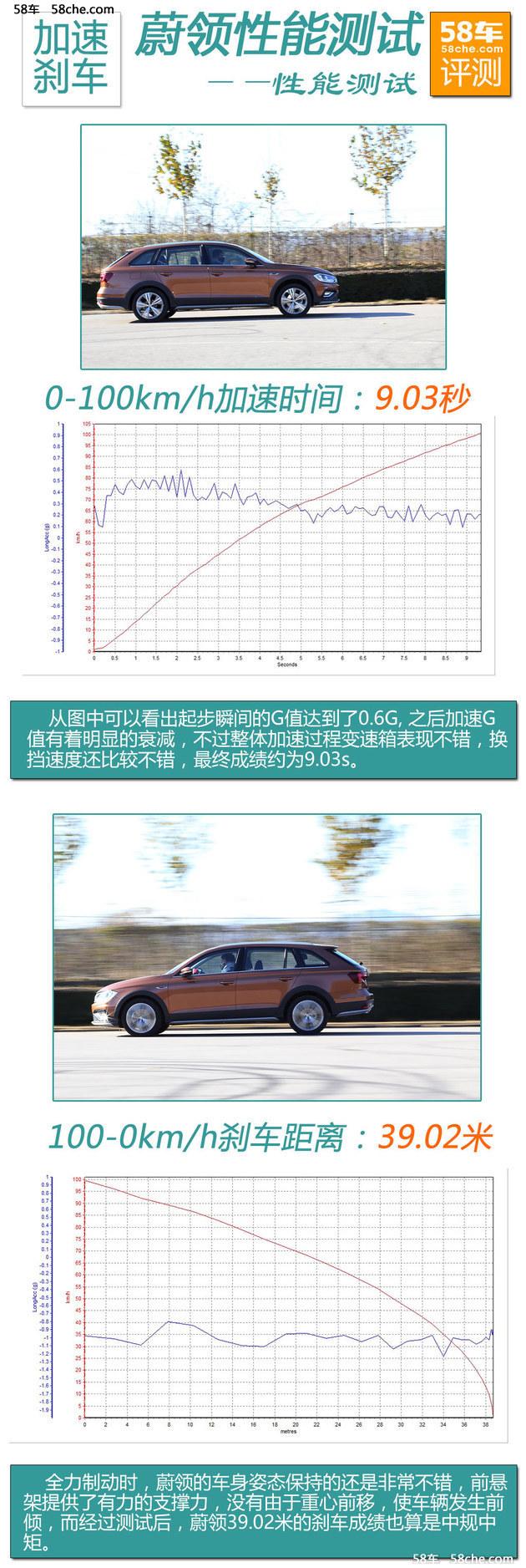 首款跨界旅行车 一汽大众蔚领1.4T试驾