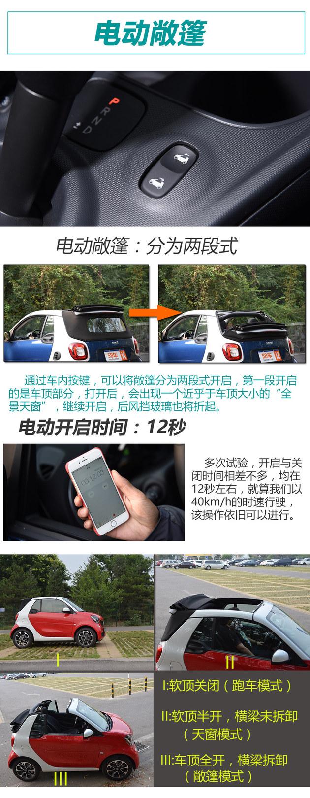 试驾smart 1.0L敞篷版 天生就是萌萌哒