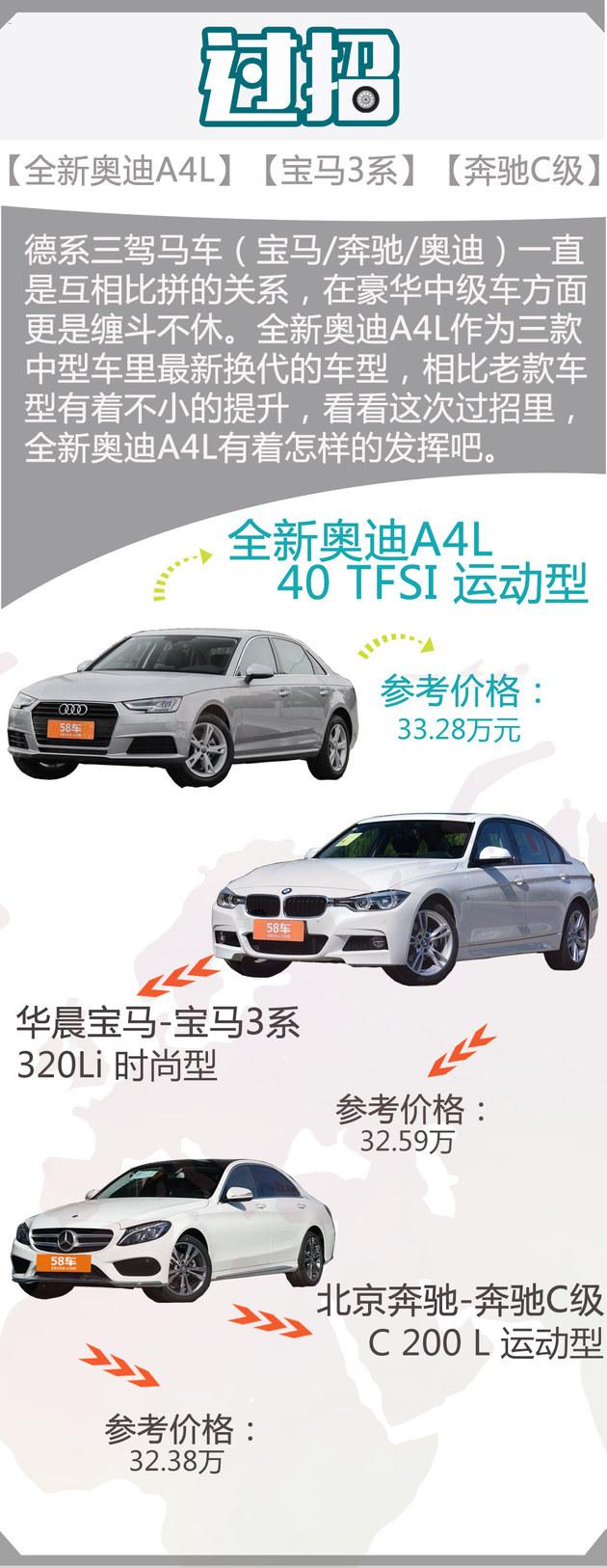 奥迪A4L/宝马3系/奔驰C级【过招】22期