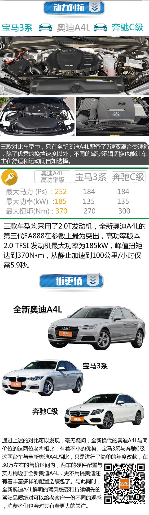 奥迪A4L/宝马3系/奔驰C级 德系三甲PK