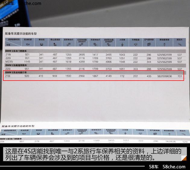 宝马2系旅行车保养调查 小保仅需920元