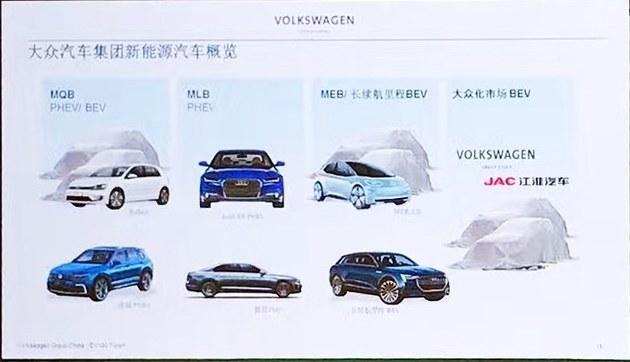 大众在华新能源车规划曝光 2款与江淮合作