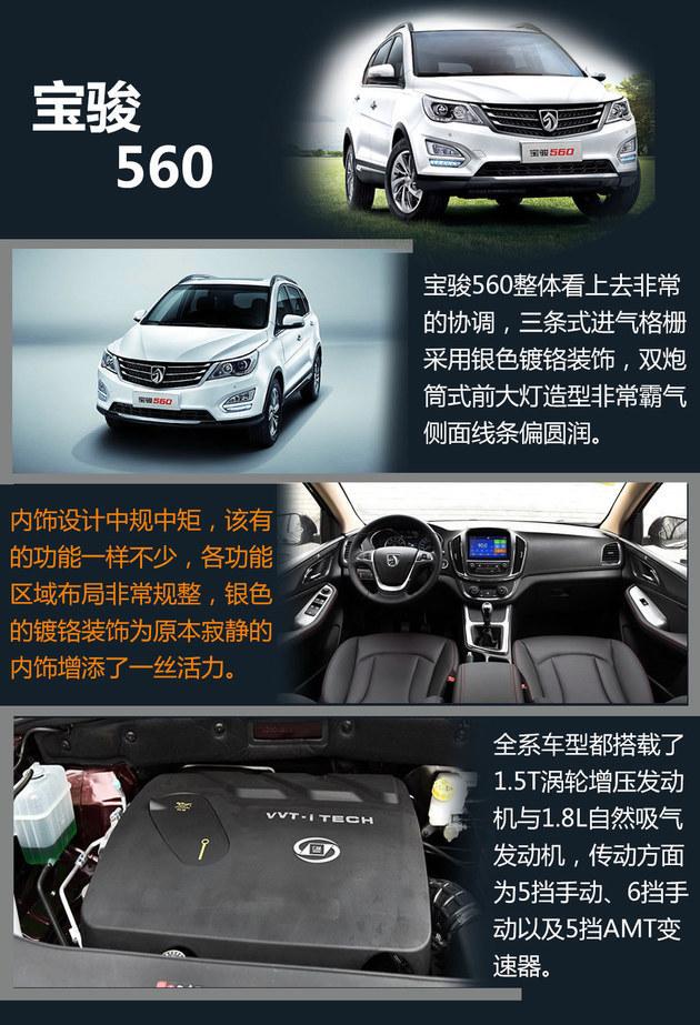 奔腾X40上市 同价位自主SUV还有哪些?