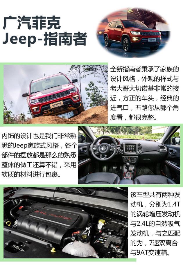 春游踏青必备良驹 配四驱的SUV车型推荐