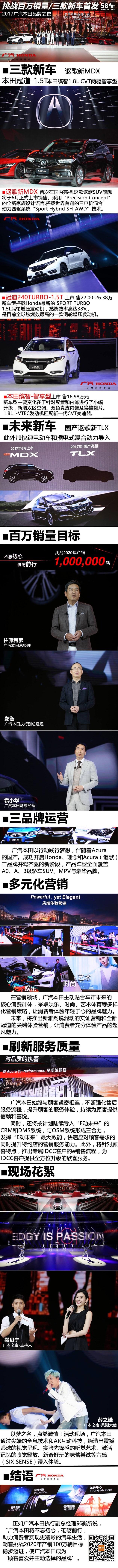 广汽本田之夜 挑战百万销量/三款新车首发