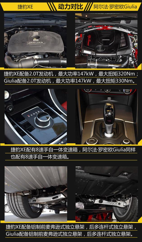 运动与颜值间的较量 捷豹XE对比Giulia