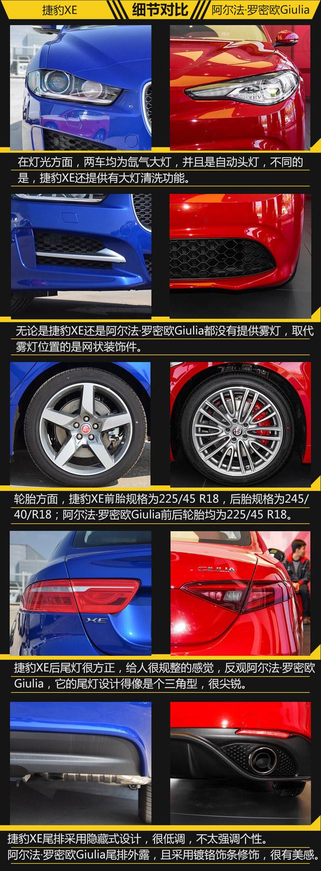 移动和颜值中的比赛 捷豹XE对比Giulia