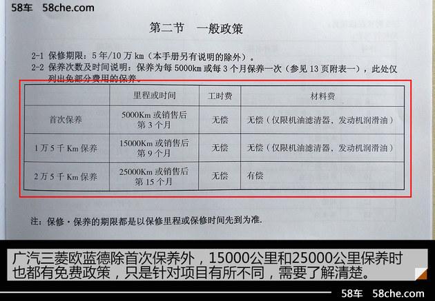 广汽三菱欧蓝德保养调查 小保最低358元