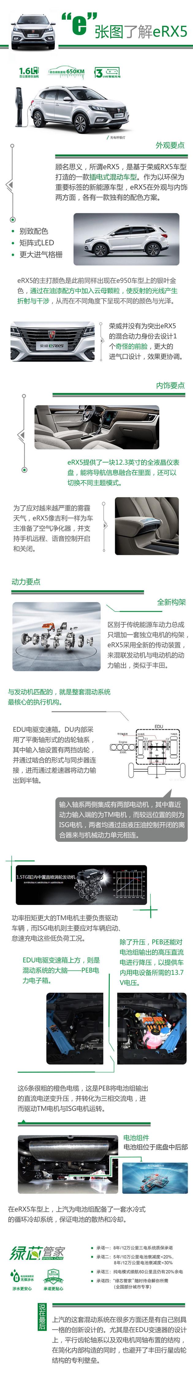 荣威eRX5插电混动版赛道试驾 测试成绩抢眼