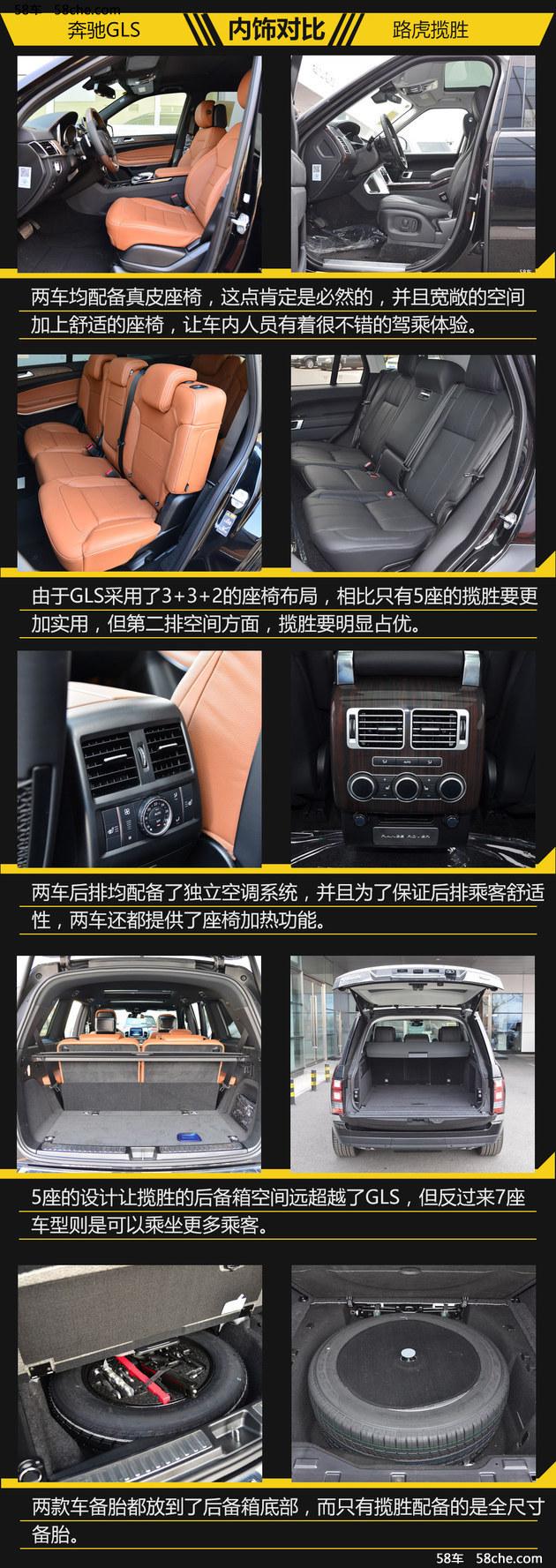 奔驰GLS过招路虎揽胜 百万级SUV难抉择