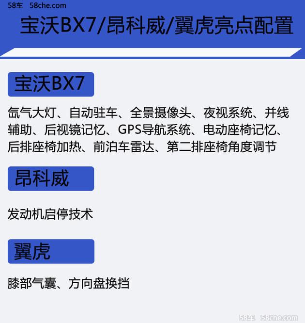 25万该选谁 宝沃BX7/别克昂科威/福特翼虎