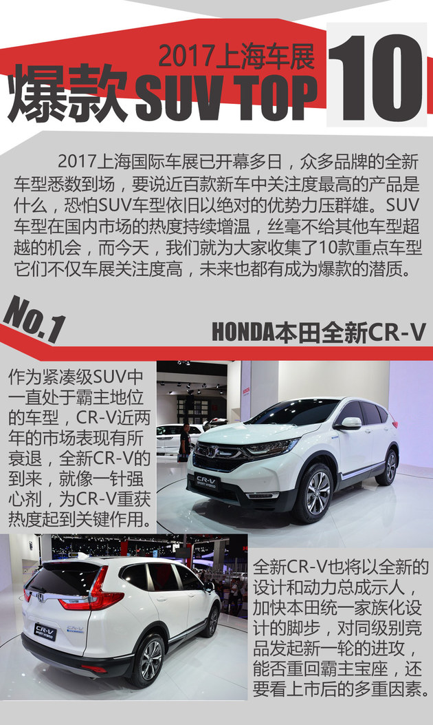 款款火爆 2017上海车展爆款SUV-TOP10