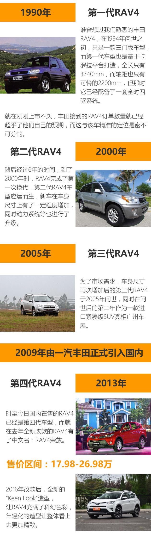 丰田RAV4荣放 男神赵又廷亲临庆生会