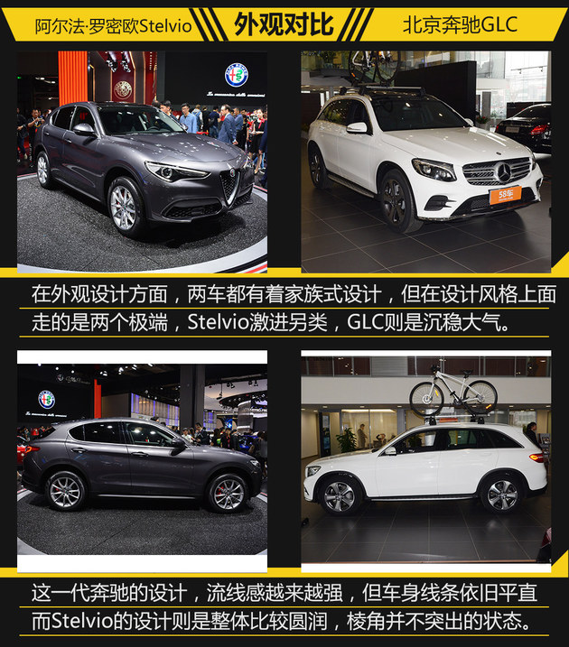 Stelvio过招GLC 新车型挑战同级别标杆
