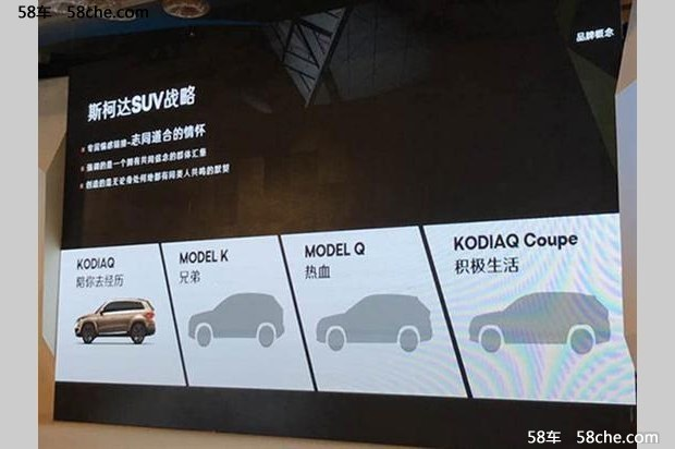 斯柯达推柯迪亚克Coupe 2018年投放中国