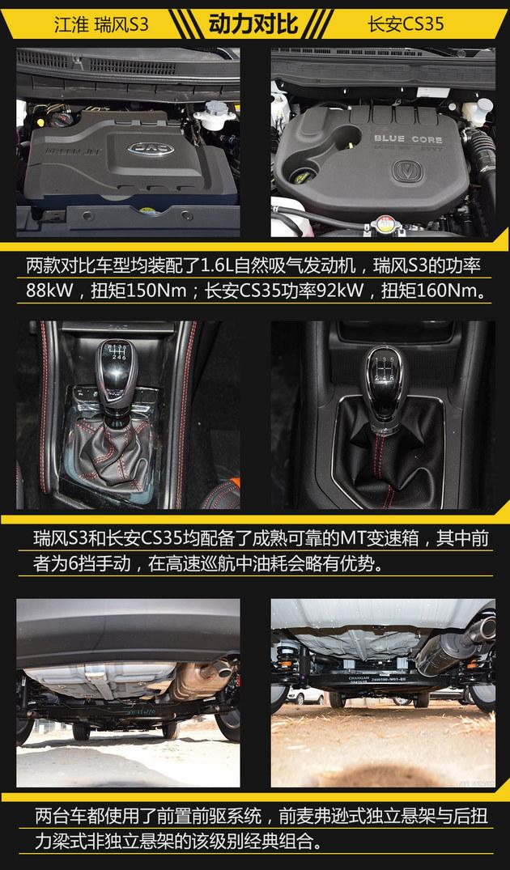 瑞风S3过招长安CS35 销量与实力的对抗