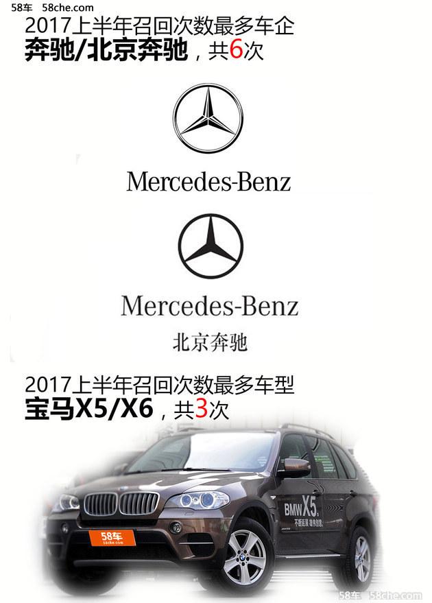 2017上半年汽车召回汇总 共涉及80余款