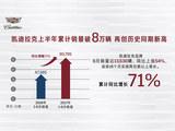 凯迪拉克半年销量超8万 同比增长达71%