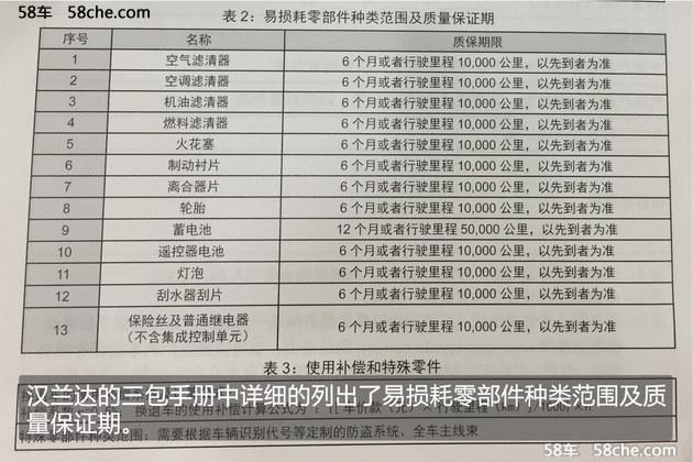 广汽丰田汉兰达保养成本解析