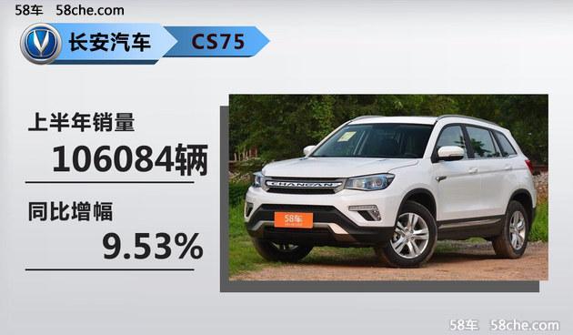 """长安汽车半年销量下滑 """"中考""""成不好"""