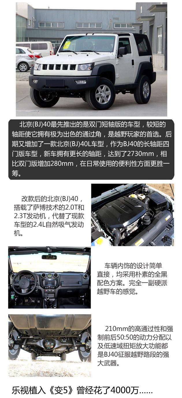 中国品牌崛起 《战狼2》中的北京BJ40