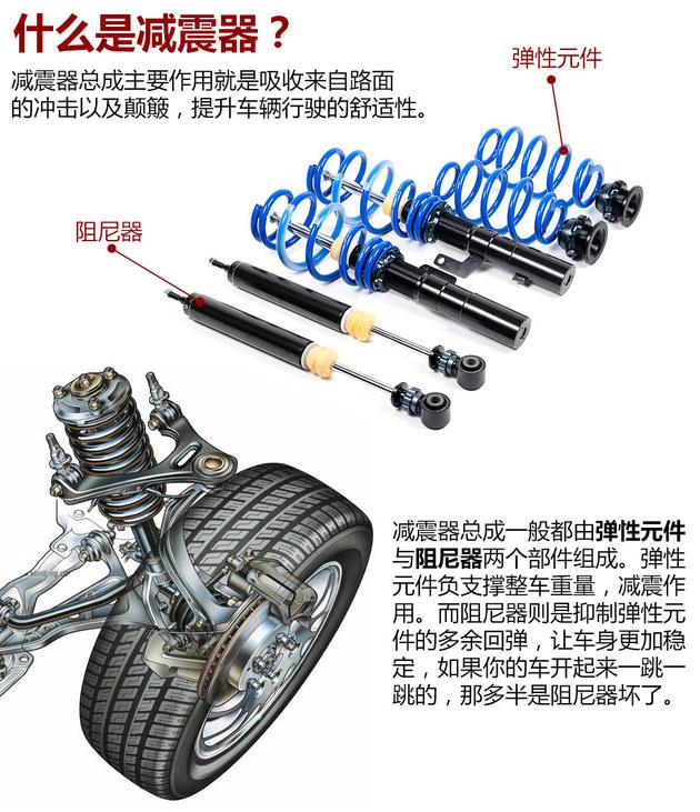 体现高级感 雪铁龙天逸PHC悬架技术解读