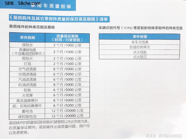 周期短/费用合理 标致4008保养成本解析