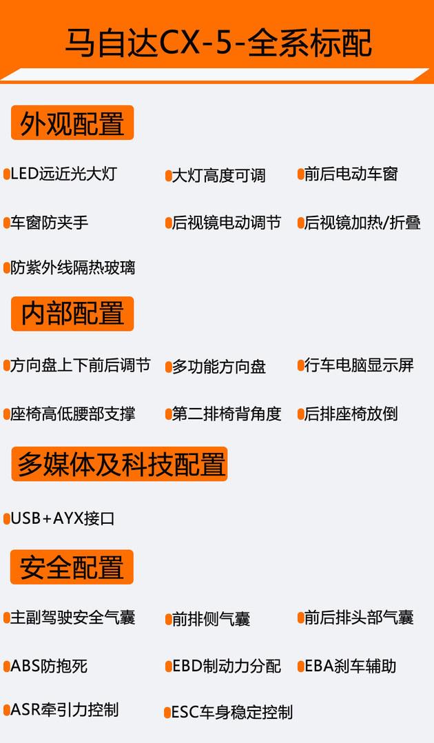 首选XXXXXX 长安马自达CX-5购买推荐
