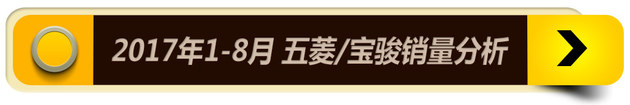 五菱/宝骏新车规划 宏光S3/730自动挡等