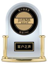 北京现代再次获得J.D.POWER年度大奖
