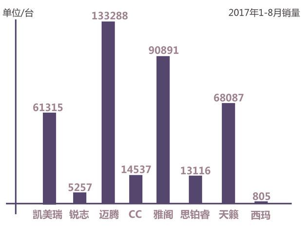 """丰田锐志12年销量50万 """"平民超跑""""却停产"""