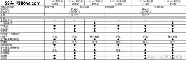五菱宏光S3配置信息曝光 将于11月上市