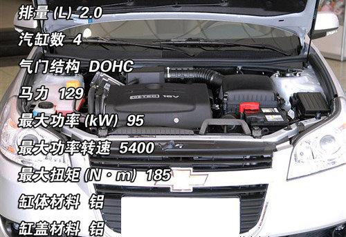 不仅仅是拉皮 6款更换发动机车型推荐