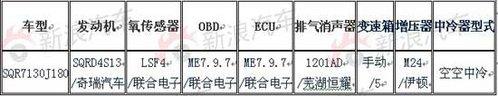 预计售8万起 瑞麒G3谍照/局部再作改动
