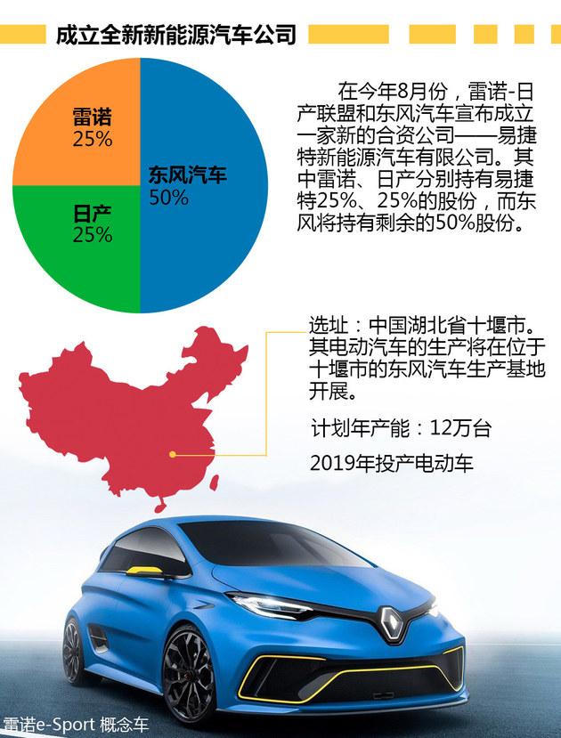 9款新车/40万销量 东风雷诺2022战略解读