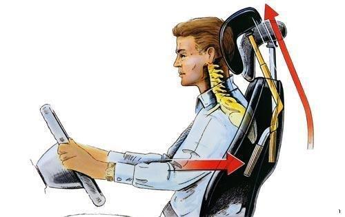 隐藏的保护 防撞杆与主动头部保护系统