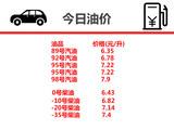 12月14日国内成品油价不调整 第八次搁浅