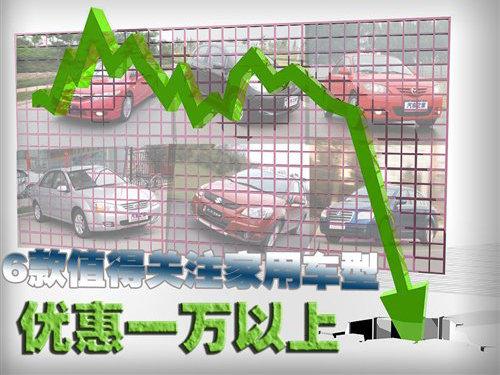 10万最受关注车 6款优惠1万元车型推荐