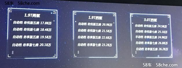 五十铃mu-X正式上市 售17.88-26.88万元