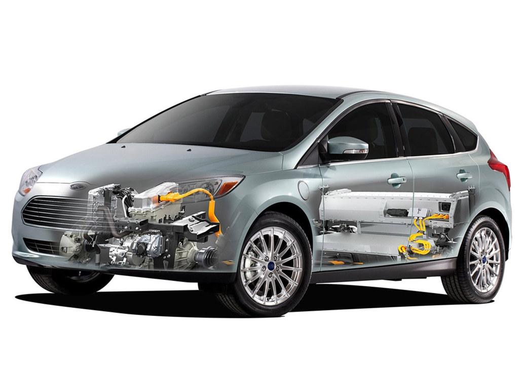 福特未来产品计划-曝光
