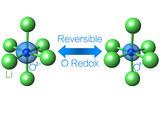 锂铁氧化物电池研发 可增加电动车续航
